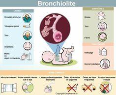 La bronchiolite (ou bronchiolite du nourrisson) est une maladie virale qui est due en général au virus respiratoire syncitial ou VRS. C'est une forme de bronchite qui touche surtout les enfants de moins de 2 ans et en particulier les bébés de 3 à 6 mois.