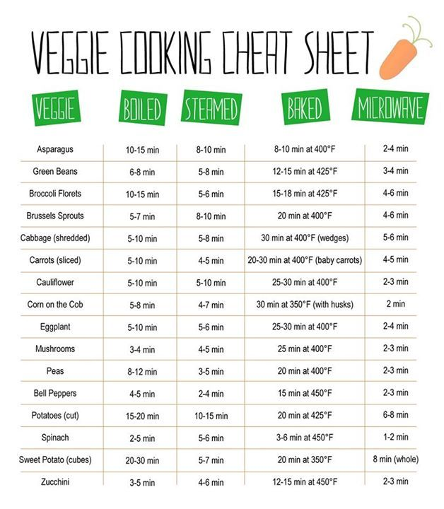 Need help COOKING VEGGIES? Here's a handy cheat sheet! REMEMBER: vegetables…