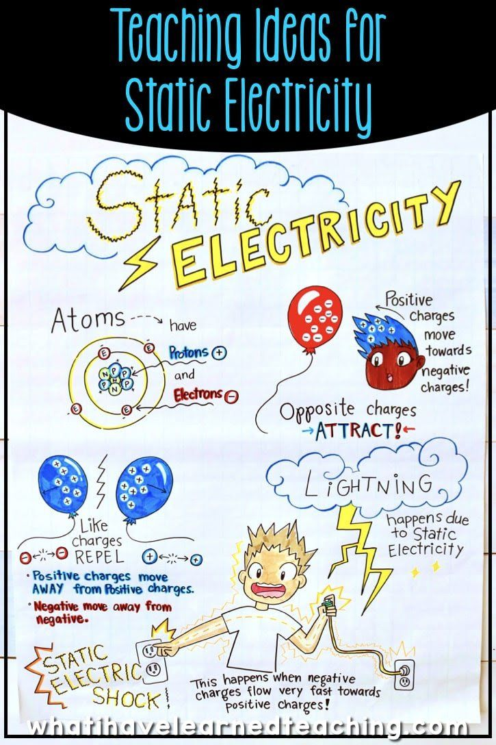 Teaching Ideas For Static Electricity Science Electricity Third Grade Science Static Electricity [ 1088 x 725 Pixel ]