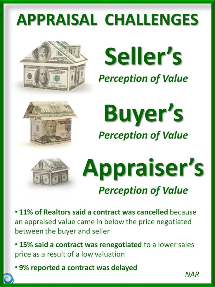 how to get your house appraised