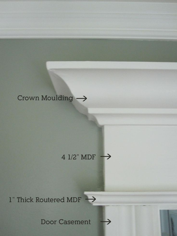 Master Bedroom Door Trim Detail with led lights tucked inside  forget door  trim  crown molding with row lighting     or maybe detail inside tray  ceilings. Molding Inspiration for our New Doorway   Buxton F C   Benjamin