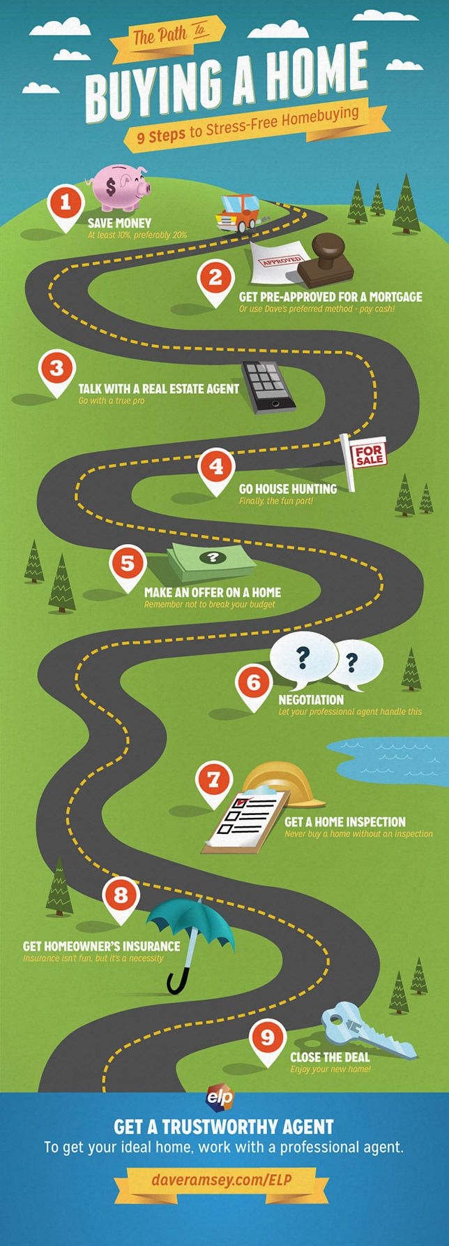 Best 25+ Home Buying Tips Ideas On Pinterest  Home Buying, House Hunting  Tips First Time And First Home Buyer