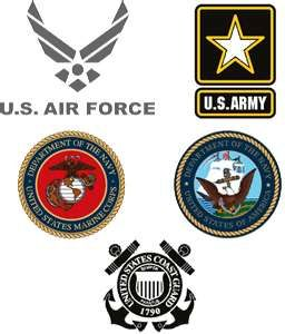 The Five Branches of the US Military