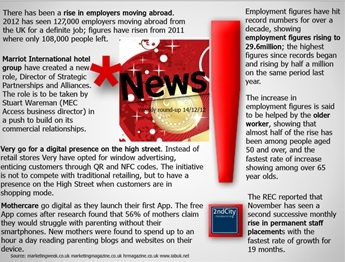 Business News Articles