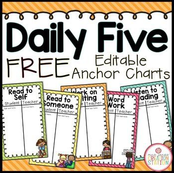 Daily Five Anchor ChartsDirections:Complete these Daily 5 Header T-charts on your computer or as a class while introducing Daily 5 in your classroom.