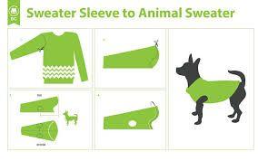 Bilderesultat for sy chihuahua kläder