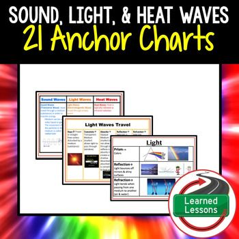 Sound, Light, and Heat Waves 21 Anchor Charts (Great as Bellringers, Word Walls, and Concept Boards)This is also included in Sound, Light, and Heat Waves Energy BUNDLE and PHYSICAL SCIENCE MEGA BUNDLE!These anchor charts are great for representing the topics covered with bright and clear visuals.