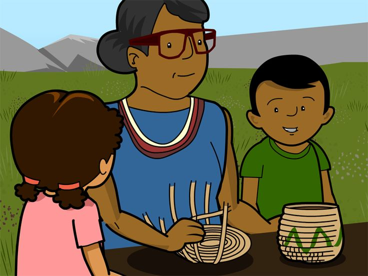 This animated social studies resource page with lesson plans and teaching tips, teaches grades K-3 about the Cherokee, a native people of North America. Learn about their history and culture.