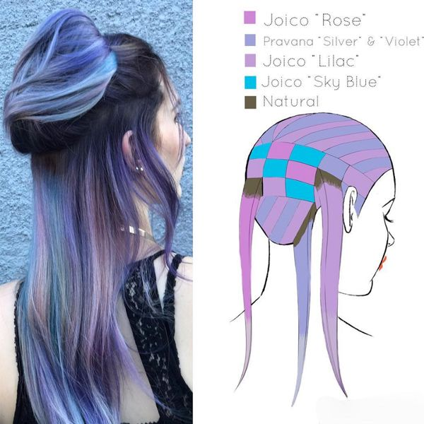 These 6 Hair Painting Diagrams Show You Exactly How To Get Color Like This Behindthechair Com Hair Painting Hair Color Formulas Hair Color Placement