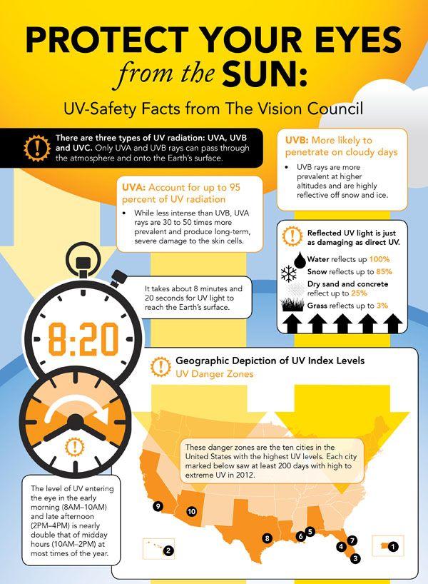 Best Healthlink  Your Safety Images On   Safety