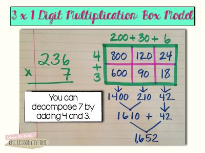 Multiplying Multi-Digit Numbers Using a Box Model