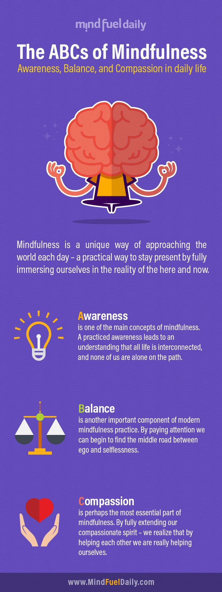 The ABC of Mindfulness: Awareness, Balance, Compassion — Mind Fuel Daily