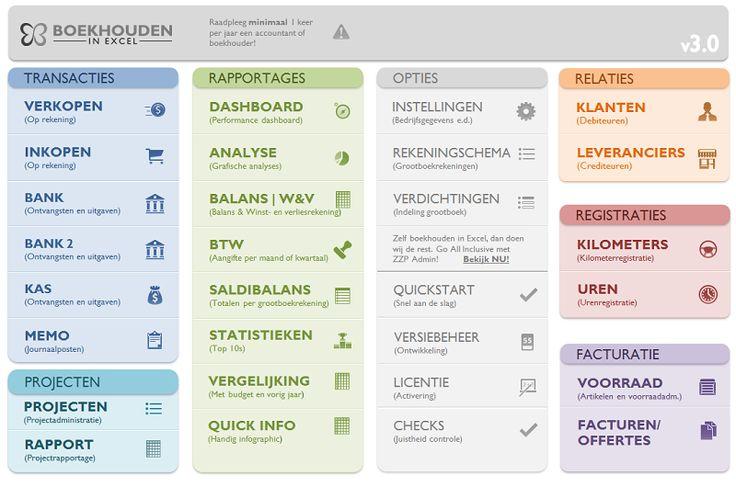 Menu Boekhouden in Excel v3.0 inclusief projectadministratie en vergelijkende cijfers.