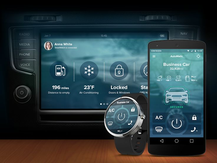 Automotive Infotainment Concept by Anna Smith for SoftServe Design Office