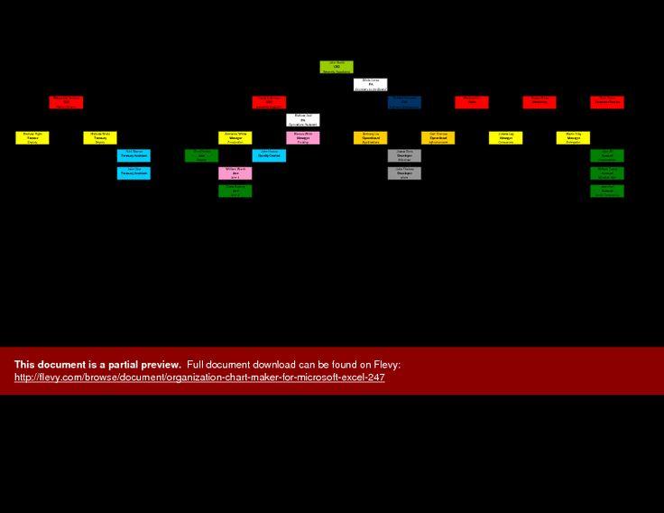 Chart maker hakkında Pinterestu0027teki en iyi 20+ fikir Örgü - organization chart