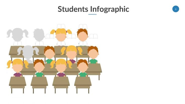 Education Infographic for Powerpoint, the Content is Editable!