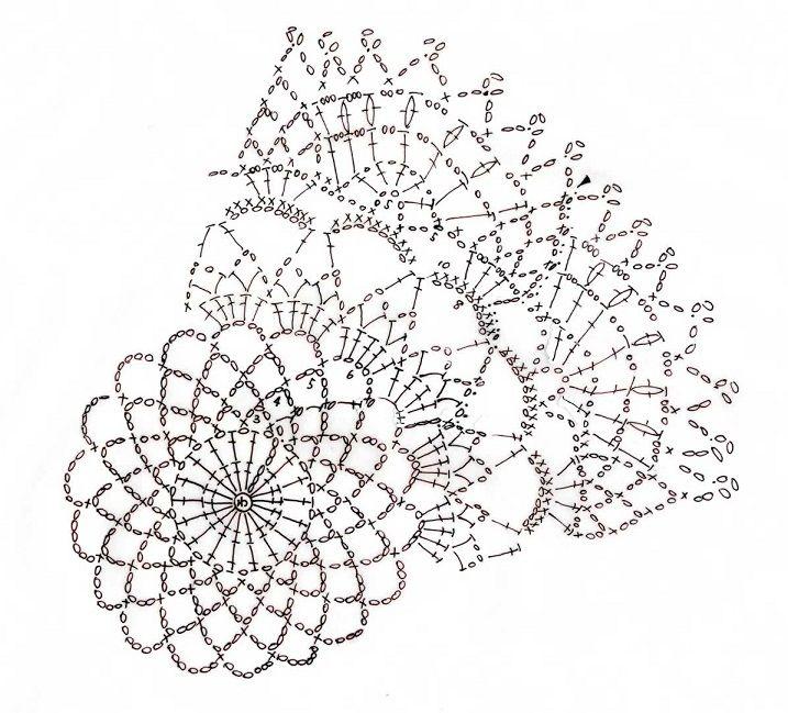 179 best ••Crochet • Doilies, coasters&placemats III