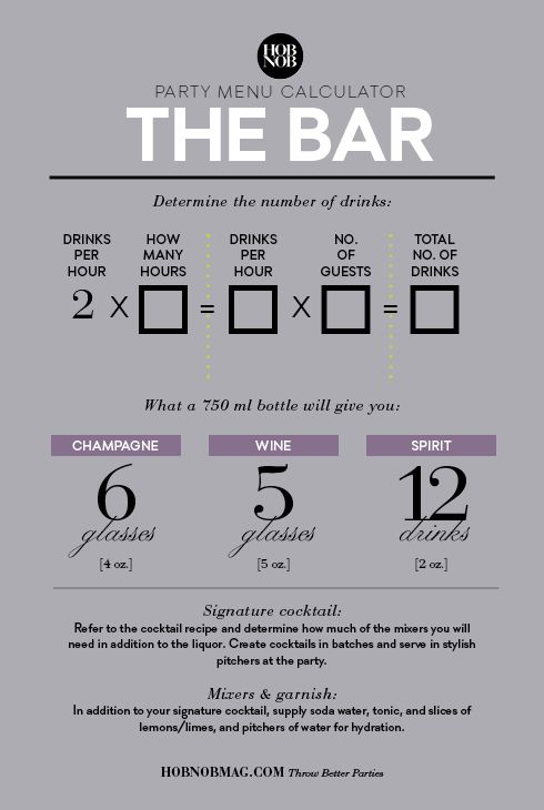 Party Menu Calculator: How Much To Buy For Your Bar -- So you've just decided to get your friends together and host a party. What's the best way to get food and drink on the table that will have guests ooh-ing and ah-ing? Here are some factors to keep in mind.
