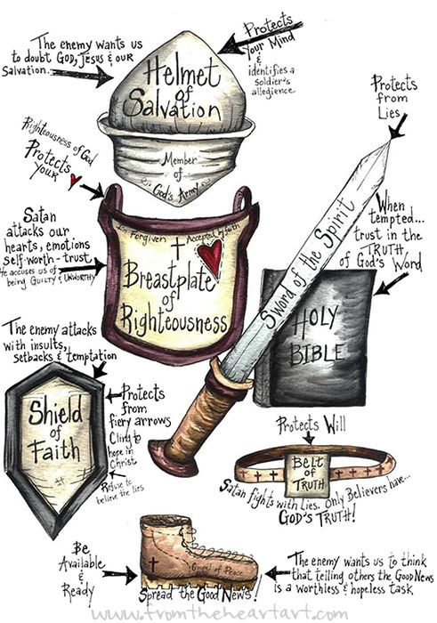Visual of The Armor of God                                                                                                                                                                                 More