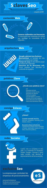 Las partes más importantes de una campaña #SEO (5 Claves)  #Infografía