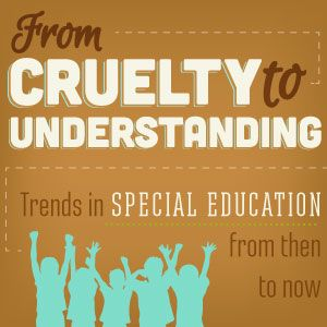 From Cruelty to Understanding: Trends in Special Education
