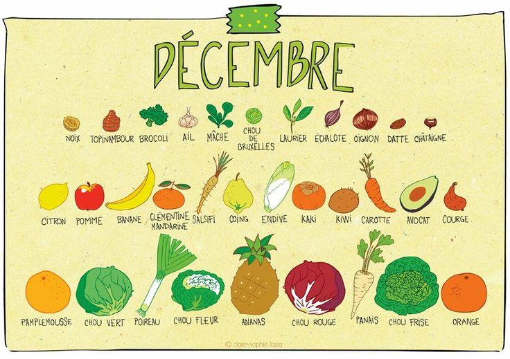 En décembre, on mange des fruits et légumes de saison.