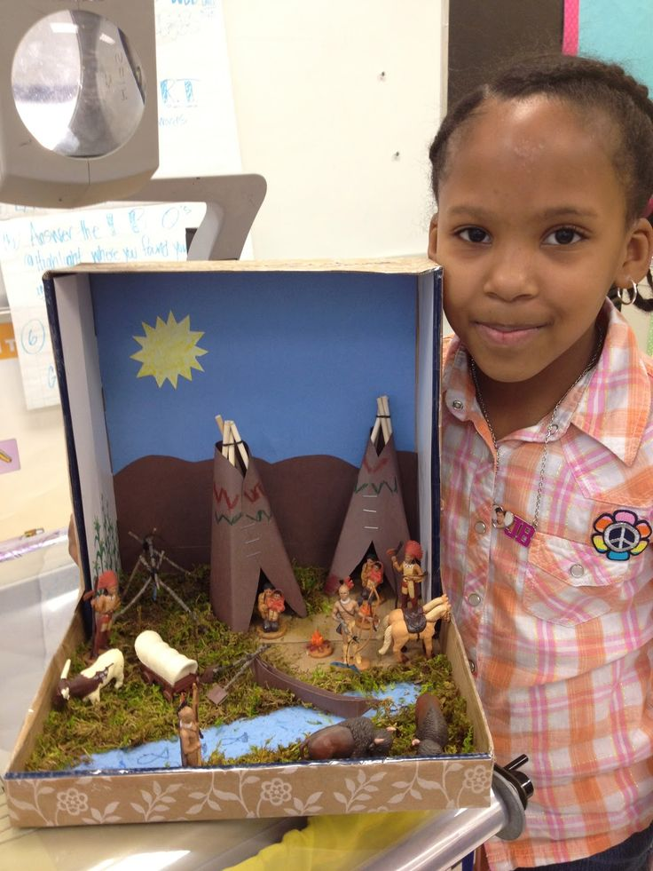 Youtube Video Showing Fifth Grade Students Native American Projects