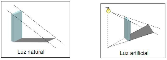 Técnicas básicas del dibujo a lápiz y sombreado - Taringa!