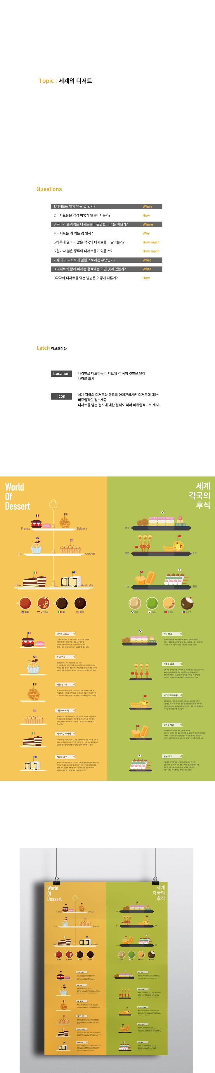 Jung Eun ji│ Information Design 2015│ Major in Digital Media Design │#hicoda │hicoda.hongik.ac.kr