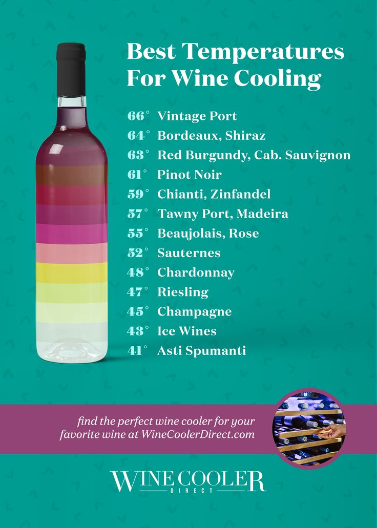 Find The Perfect Wine Cooler For Your Favorite At Winecoolerdirect