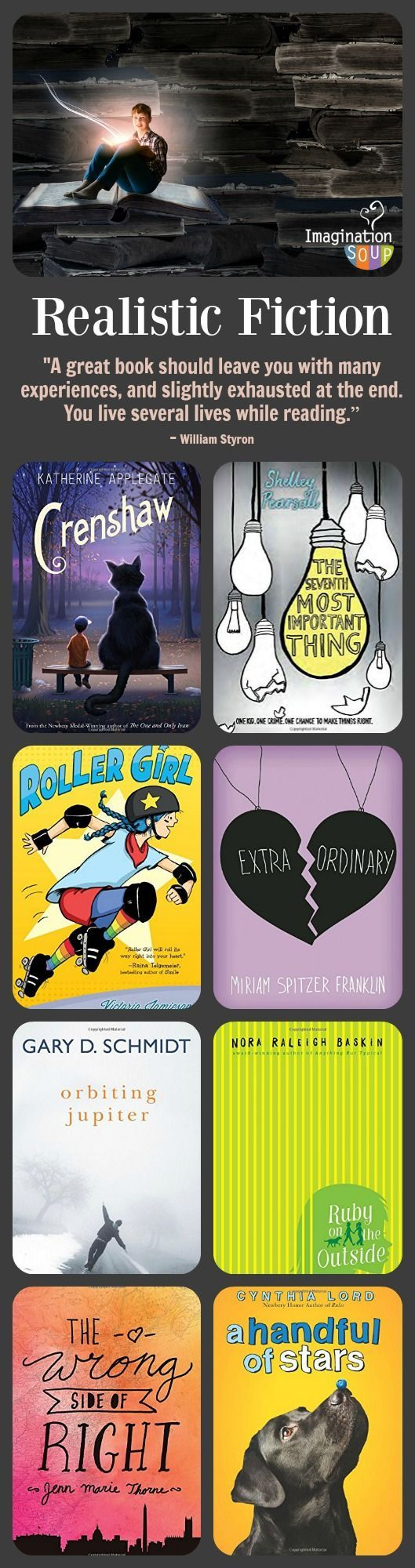 Realistic fiction middle grade books - these are amazing books & are life-changing, powerful stories!