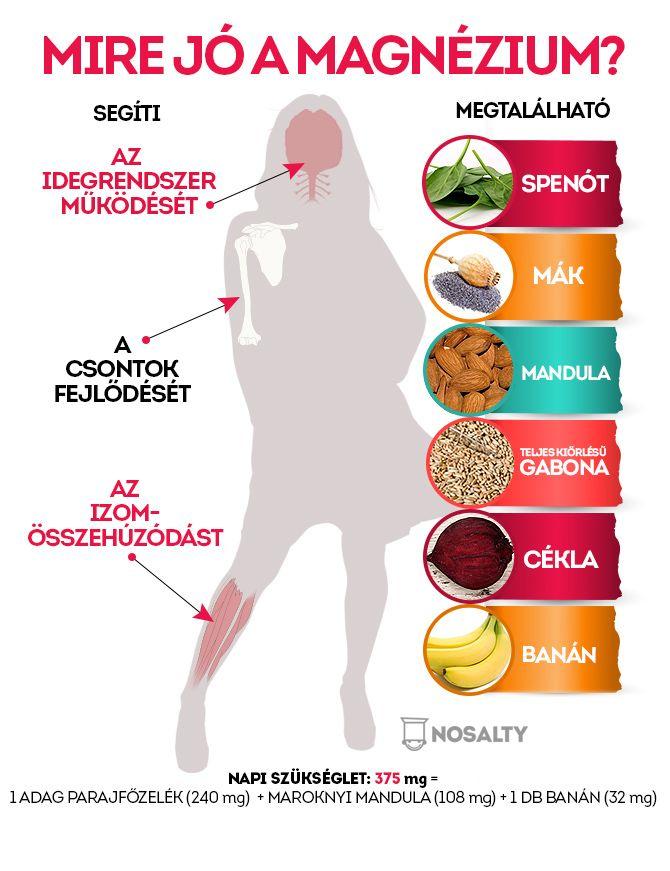 Gyakran görcsöl a lábad? Fáj a fejed? Van rá megoldás - turbózd fel egy kicsit a magnézium-beviteled! http://www.nosalty.hu/ajanlo/vadligorcs-ellen-magnezium