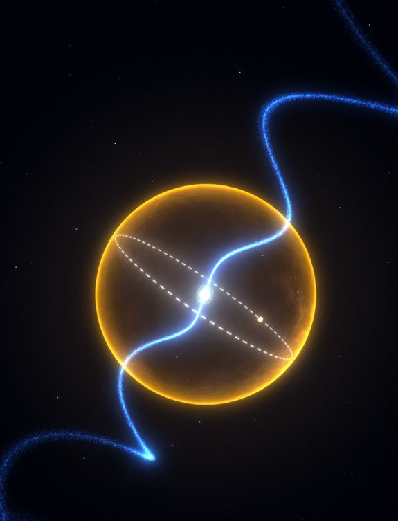 The Diamond Planet. The pulsar at the centre of the image is orbited by an object that is about the mass of Jupiter and composed primarily of carbon; effectively a massive diamond. The orbit, represented by the dashed line, would easily fit inside our Sun, represented by the yellow surface. The blue lines represent the radio signal from the pulsar, which spins around 175 times every second.: Planets, Diamond Planet, Diamonds, Stars, Ultra High Pressure, Space, Planet Orbiting
