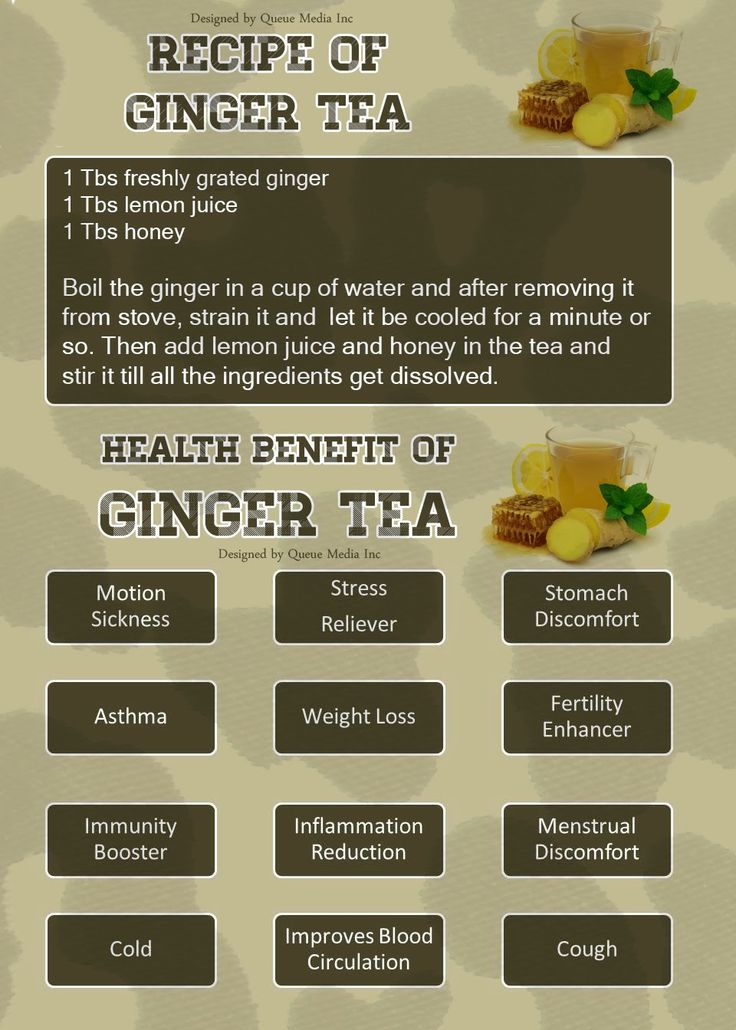 Ginger Tea : Healthy Yet delicious Hot Beverage