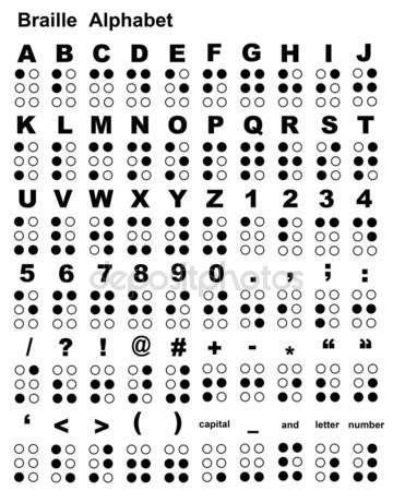 4.1. Braillovo písmo