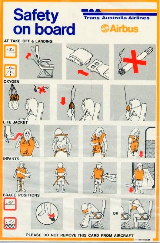 Trans Australia Airlines Airbus A300 Safety On Board Card