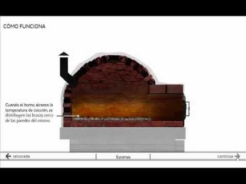 construccin de horno de barro visita el tema en el foro http