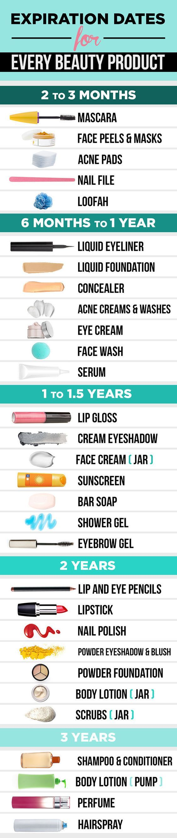 Finally, keep in mind it may be time to start tossing some of the products in your makeup bag. | 27 Charts That Will Help You Make Sense Of Makeup: