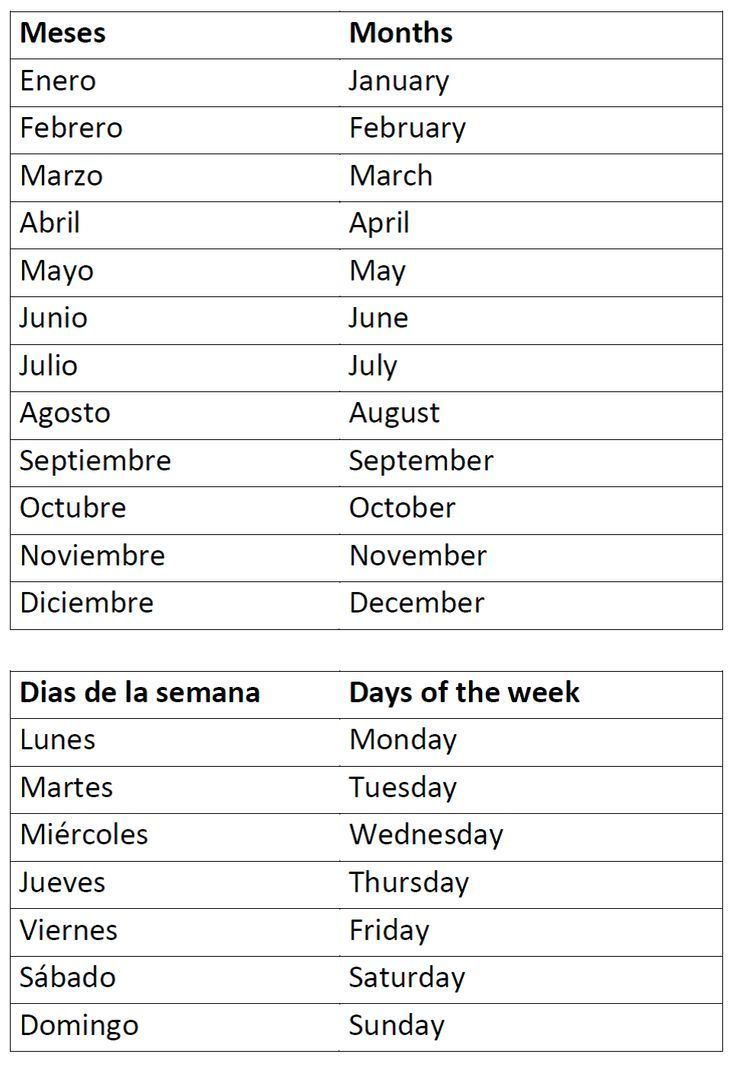 Amusing Worksheets Days Of The Week And Months Year F On Worksheet Spanish Worksheets Preschool Spanish Lessons Beginner Spanish Lessons [ 1070 x 736 Pixel ]