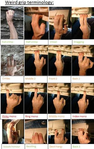 Rock climbing: weird grip terminology.