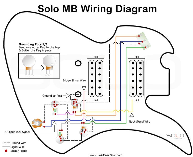 a056b638386154d67f5689c61ac4e5a8 10 mejores im�genes de wiring diagrams en pinterest emerson guitar kit wiring diagram at bayanpartner.co