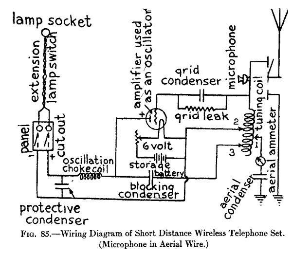 Fig. 85.--Wiring Diagram of Short Distance Wireless
