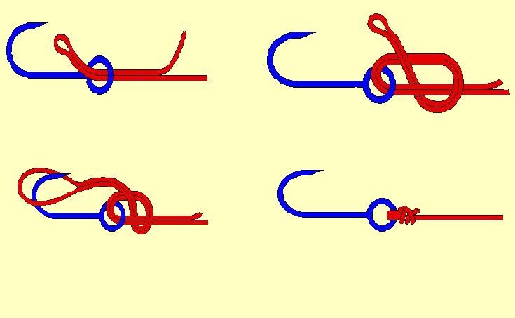 25 best ideas about strong knots on pinterest fishing for Fishing swivel knot