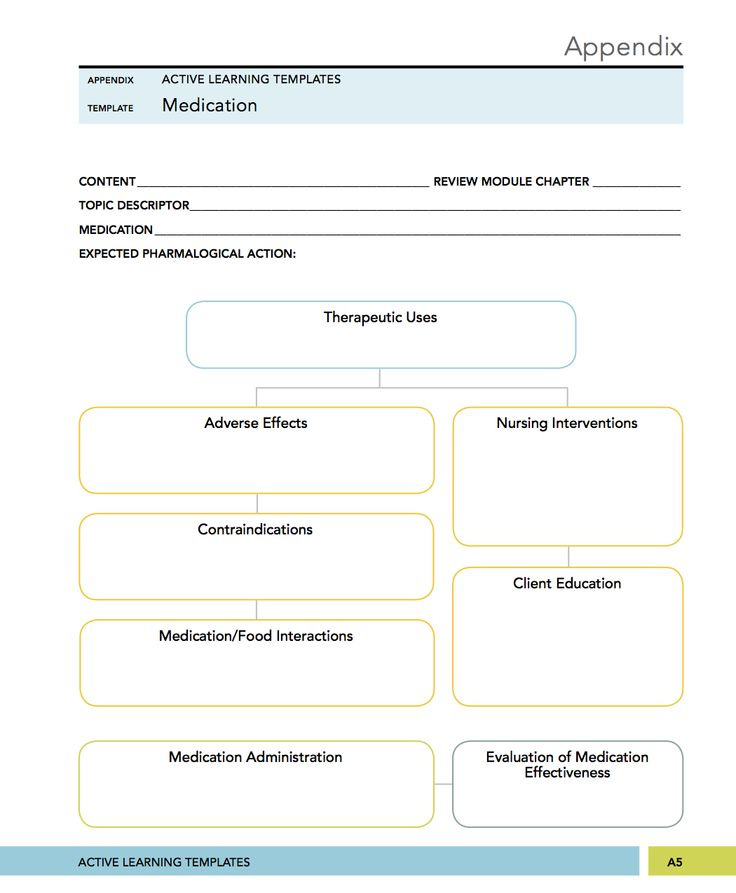home medication review template - ati drug templates autos post