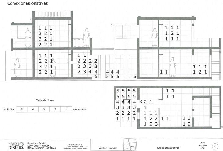 Dwelling Aranya Community Housing Page 4 Community Housing Dwell Aranya