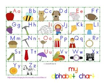 Best Abc Charts Images On   Abc Chart Alphabet