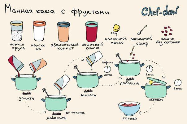 #еда #рецепты #вкусно #мужская #кухня #готовим #детям #На #заметку #Note #Полезно #Знать #Интересные #факты #