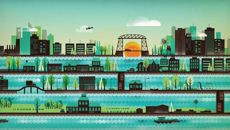 flat city - Google Search