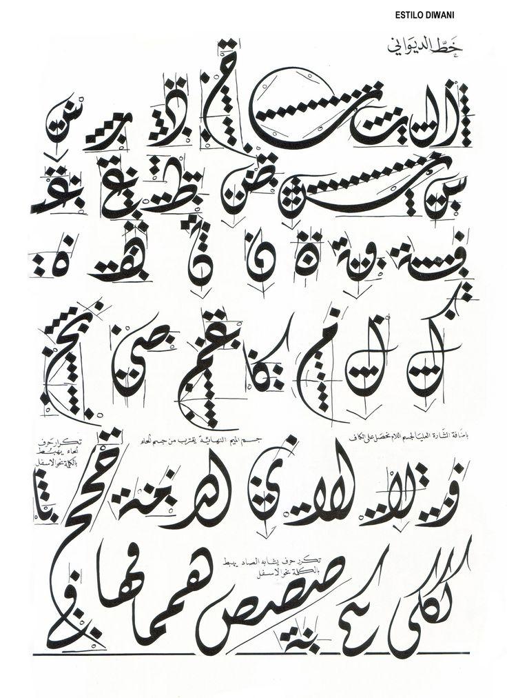 Caligrafía árabe estilo Diwani (con imágenes) Caligrafia