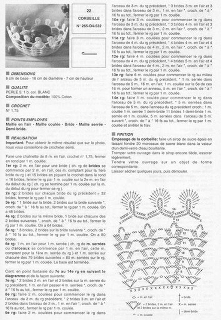 kosárka,tálacska minták 4